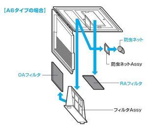 フロアセントラル換気システム.jpg