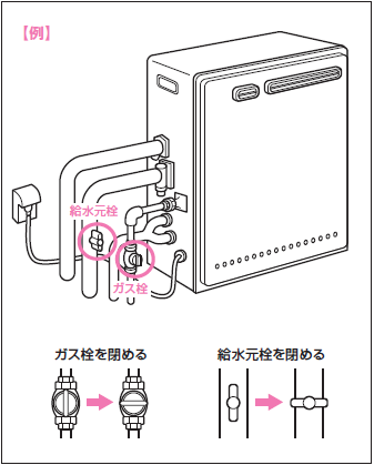 給湯栓の操作(例)